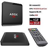 ANTSIR A95X R1 Android 6.0 TV Box Amlogic Rockchip RK3229 Quad- core Cortex A7 1.5GHz 32bit 4K Google Smart Media Player WiFi- HDMI [2017]