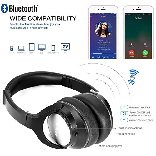 JIUHUFH Bluetooth Kopfhörer Over-Ear, Wireless Headset Faltbare mit Mikrofon, Super-HiFi, Perfekt Bass, 3,5 mm AUX, 20 Stunden Spielzeit für Handy, Tablets und PC - Schwarz - 2