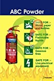 Best Industrial Safety Posters - Posterindya Safety Posters 03101 Review