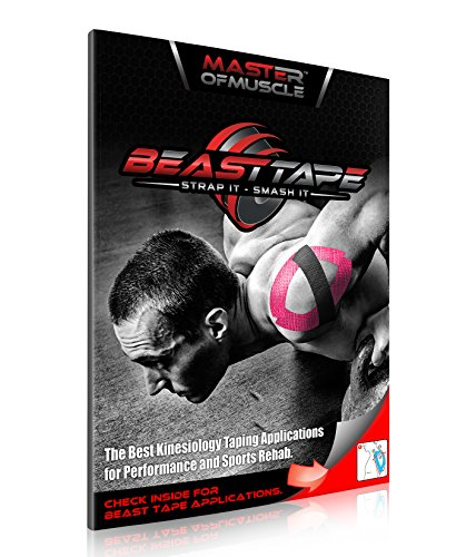 The Best Kinesiology – Straps