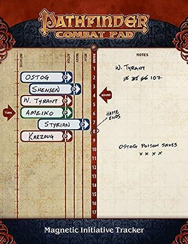 Gamemastery Combat