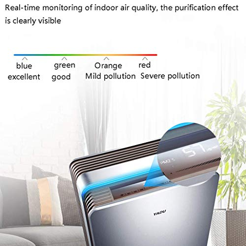 519y2wwnwML. SS500  - Daxiong Air purifier intelligent home bedroom office in addition to formaldehyde smog PM2.5 smoke second-hand smoke