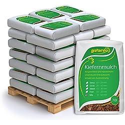 PALIGO Rindenmulch Mulch Garten Holz Dekor Rinde Borke Natur Pinus Sylvestris Wald Kiefer Mix 0-60mm 70l x 36 Sack 2.520l / 1 Palette Galamio