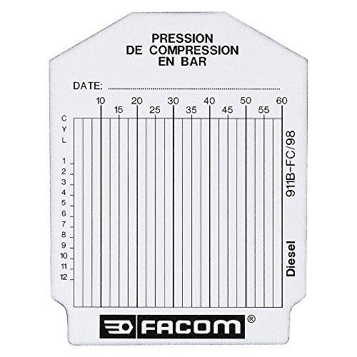 Facom 911B.FC Sachet Fiches