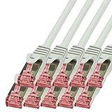 BIGtec - 10 Stück - 0,25m Netzwerkkabel Patchkabel Ethernet LAN DSL Patch Kabel Gigabit grau (2X RJ-45 Anschluß, CAT6, doppelt geschirmt) 0,25 Meter