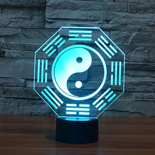 Creativa Lámpara De Mesa 3D Para El Dormitorio Ocho Diagramas Lámpara De Escritorio 7 Cambio De Color Encantador De Dibujos Animados Para Niños Juguetes