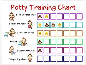 Potty Training Sticker Chart Reward Monkey Design For
