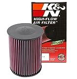 K&N E-2993 Tauschluftfilter