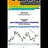 Nuove (importanti) funzioni di ProRealTime: A fast & day  trading protocol (Fast Trading Series Vol. 33)