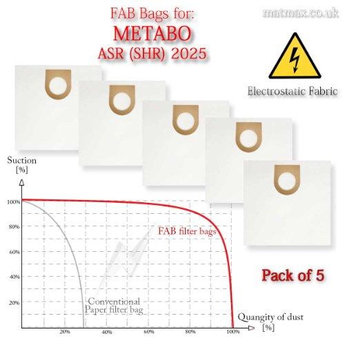 Matmax Metabo ASR 2025 Filterbeutel, 1 Stück