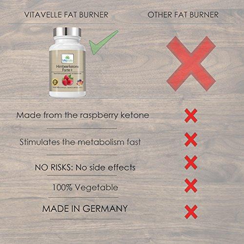 Himbeerketone Kapseln 90 vegetarische Cellulosekapseln PREMIUMQUALITÄT I Himbeer Keton Fatburner hochdosiert