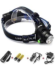 Lampe Frontale,Rixow 1800 Lumen 3 Modes Headlight