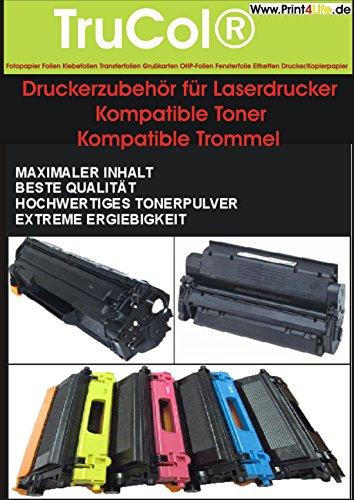 Toner Cyan blau für Hewlett Packard 2300 Seiten kompatibel zu CF401A CF401X 201A 201X für Color Laserjet PRO M 274N 252DW 250 Series MFP M 277DW 277N 274DN 270Series PRO M 252N -