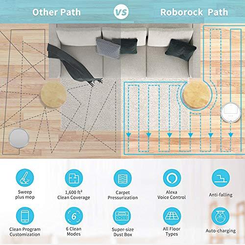 Roborock E20 Roboter-Staubsauger Kehr- und Wischroboter Staubsauger für Staub und Tierhaare, 1800Pa starke Saug- und App-Steuerung, Teppich- und alle Bodenarten, polnische Lieferung und Garantie - 6