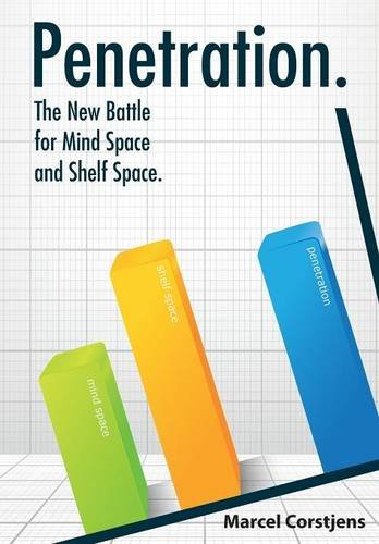 penetration-the-new-battle-for-mind-space-and-shelf-space
