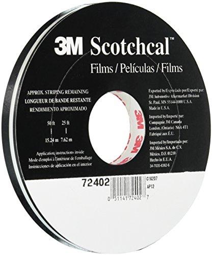 Auto-striping-tape (3M (72402) Striping Tape)