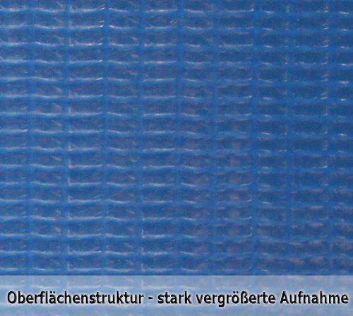 Premium Federabdeckung 305 cm für Trampolin Randabdeckung PVC – UV beständig - 6