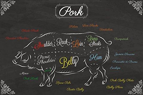 1art1 83510 Kochkunst - Teilstücke Vom Schwein Selbstklebende Fototapete Poster-Tapete 180 x 120 cm
