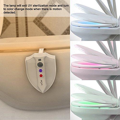 Tomshine Germicida UV LED