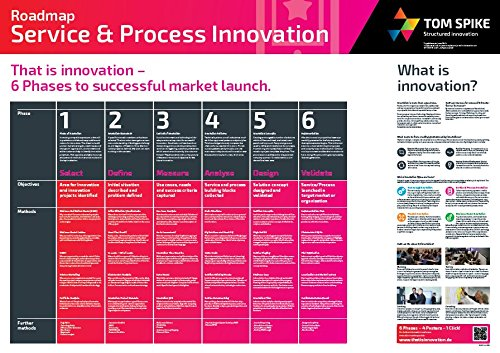 TOM SPIKE Roadmap Service- & Prozess-Innovation - DIN A0 - Englisch (Cases Canvas Business)