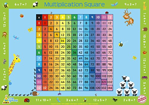 little-wigwam-poster-ducatif-60x42-cm-tables-de-multiplication-carr-anglais