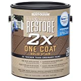 Rust-Oleum 287523 Deck & Concrete Resurfacer With Never Wet& Solid Stain - Pack