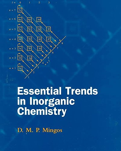 [Essential Trends in Inorganic Chemistry] (By: D. M. P. Mingos) [published: April, 1998]