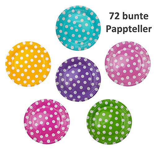 cm - Bunt, gepunktet, rund, lebensmittelecht, beschichtet, je 12x blau, grün, gelb, pink, lila und rosa ()