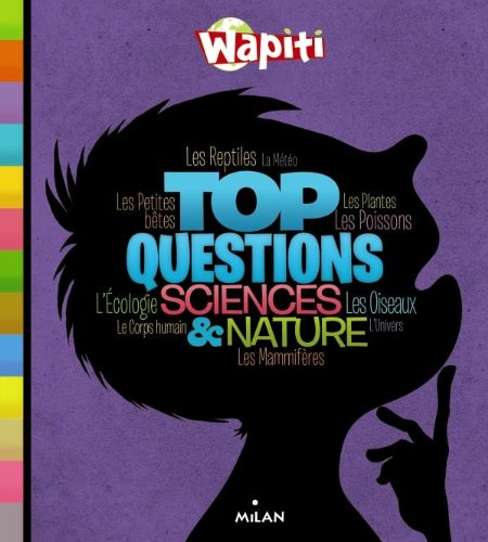 Wapiti Top questions par Anh Hoa Truong