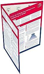 Fit für die Prüfung: Geschäftsprozessmodellierung mit BPMN: Lerntafel