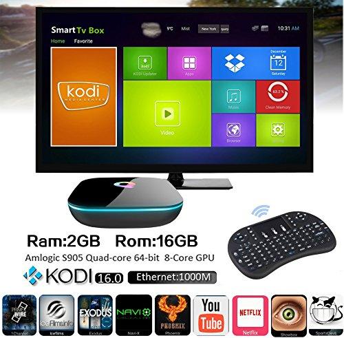 Rominetak [Q-Box 2G/16G + Wireless Mini Touchpad Keyboard