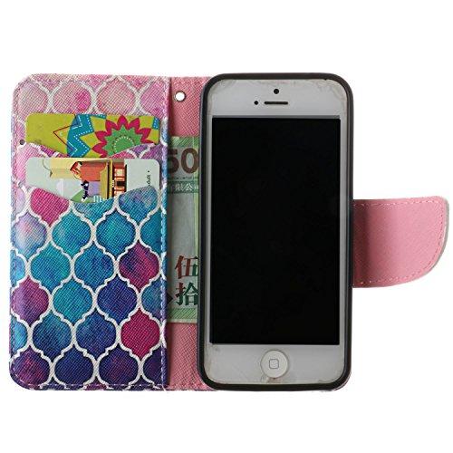 Voguecase® Pour Apple iPhone 7 Plus 5,5 Coque, Étui en cuir synthétique chic avec fonction support pratique pour iPhone 7 Plus (ancre coloré)de Gratuit stylet l'écran aléatoire universelle cercles colorés