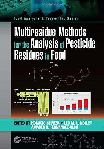 Multiresidue Methods for the Analysis of Pesticide Residues in Food (Food Analysis & Properties)