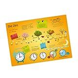 nikima - Kinder Lernposter Uhrzeit Jahreszeiten - Plakat für Kindergarten Schule Schulanfang Schuleintritt Einschulung Kinderzimmer Deko Wandbild - Größe DIN A1-841 x 594 mm