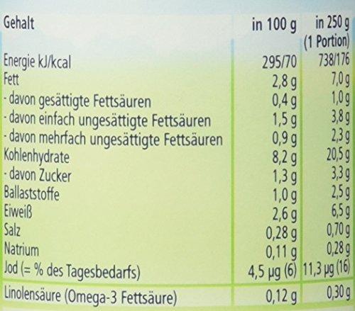 Hipp Feines Gemüse mit Reis und Bio-Truthahn, 250 g