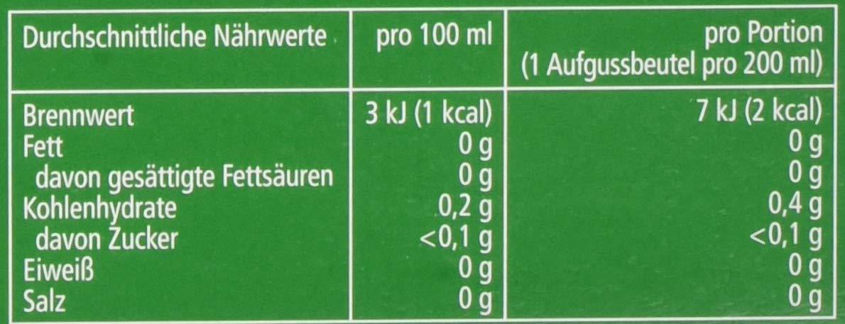Memer-Grner-Tee-nicht-aromatisiert-25-TB