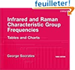 Infrared and Raman Characteristic Gro...