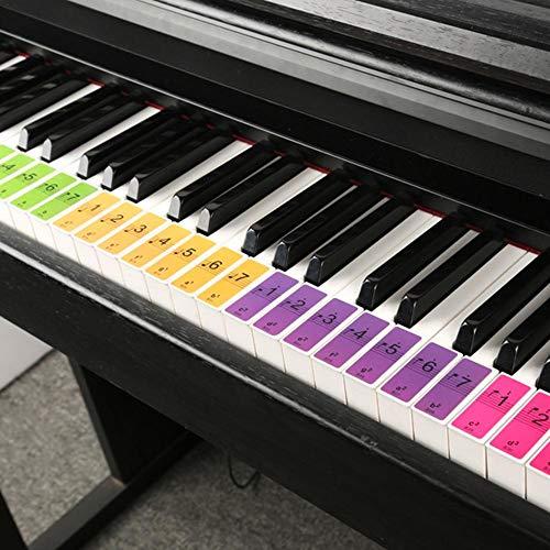 beautygoods Klavier Tastatur Aufkleber Für 88 Tasten Ebook Free Keyboard Sound Namensaufkleber, Abnehmbare Aufkleber Für Klavier Hinweise Transparente Aufkleber Für Klaviertastaturaufkleber