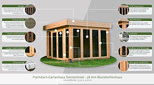 flachdach-gartenhaus-sonneninsel-350-x-370-meter-aus-28-mm-blockbohlen-3