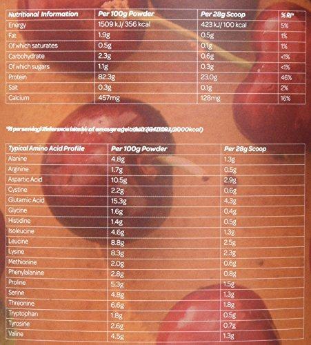 Nutristrength Morello Cherry Whey Protein Isolate