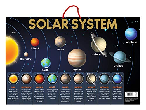 Solar System - Early Learning Educational Posters For Children: Perfect For Kindergarten, Nursery and Homeschooling (19 Inches X 29 Inches)