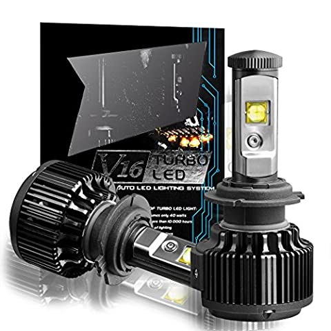 TECHMAX H7 LED Headlight Bulbs, All-in-One Conversion Kit 60W 7,200Lm (6000K Cool White) - for 2005+ AUDI, MINI ,MERCEDES,2013+