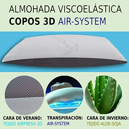 HOGAR 24 Almohada Viscolástica Copos 3D con Tecnología Air-System. -150 cm