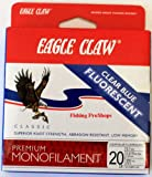 Eagle Claw Monofilament Fishing Lines - Best Reviews Guide