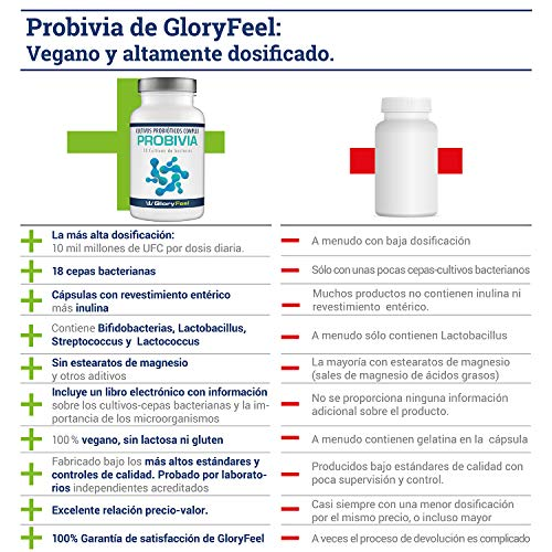 Probióticos Complex -  200 cápsulas con revestimiento entérico -  18 cepas bacterianas -  Probióticos y prebióticos para la flora intestinal -  Inulina + Lactobacillus gasseri -  Producido en Alemania