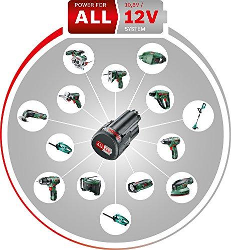 Bosch 12V Akku Mini Handkreissäge UniversalCirc 12 mit Akku, Ladegerät, Sägeblatt für Holz, Absaugadapter, Parallelanschlag, Karton (12 Volt System, 2,5 Ah) - 2