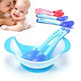 3Pcs/set Baby Training or Feeding Utensil With Suction Cup Assist Bowl Temperature Sensing Spoon Fork Tableware Kids Safety Dinnerware SetBlue