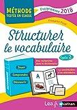 Structurer le vocabulaire - Cycle 2