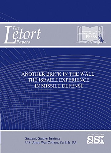 Another Brick in the Wall: The Israeli Experience in Missile Defense (English Edition) -