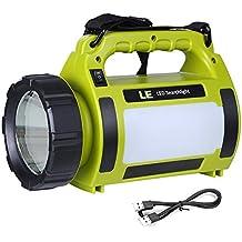 LE 1000lm lampada a mano LED 10W Torcia Ricaricabile Impermeabile Batteria portatile 3600mAh 2 livelli di luminosità 3 Modalità